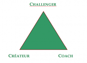 createur-challenger-coach